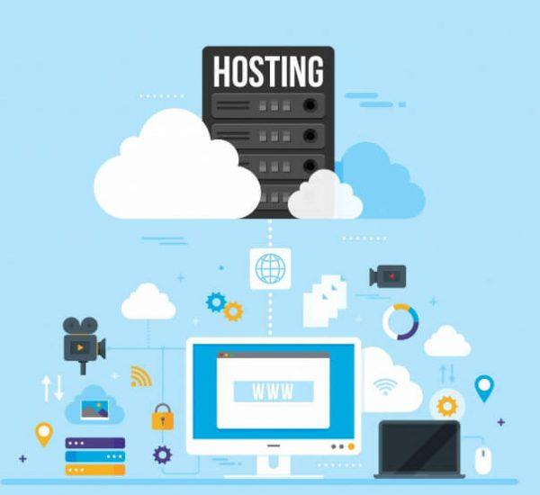 Web Hosting | Plan C